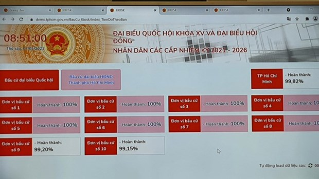 Election management software undergoes trial in HCM City hinh anh 1