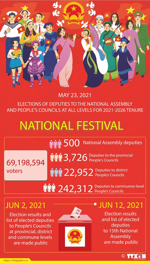 People's solidarity results in successful general elections hinh anh 1
