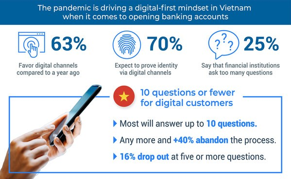 Vietnamese consumers expect seamless banking experience hinh anh 1