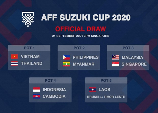 Vietnam in top seed group for draw of AFF Cup 2020 hinh anh 1