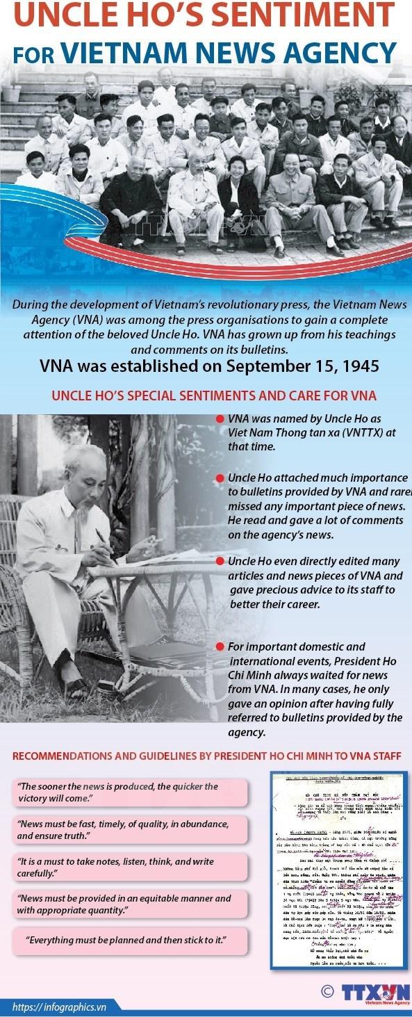 Vietnam News Agency develops toward professional, modern multimedia agency hinh anh 4