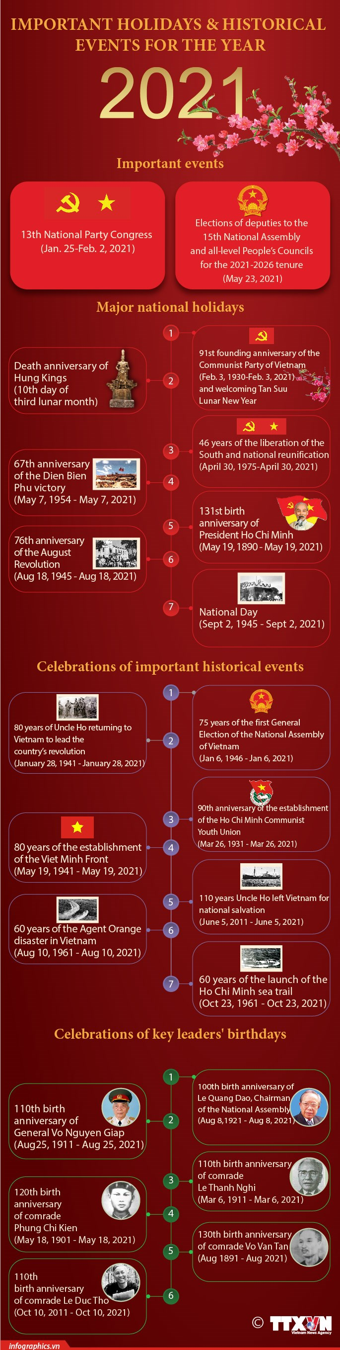 Important holidays and historical events for 2021 hinh anh 1