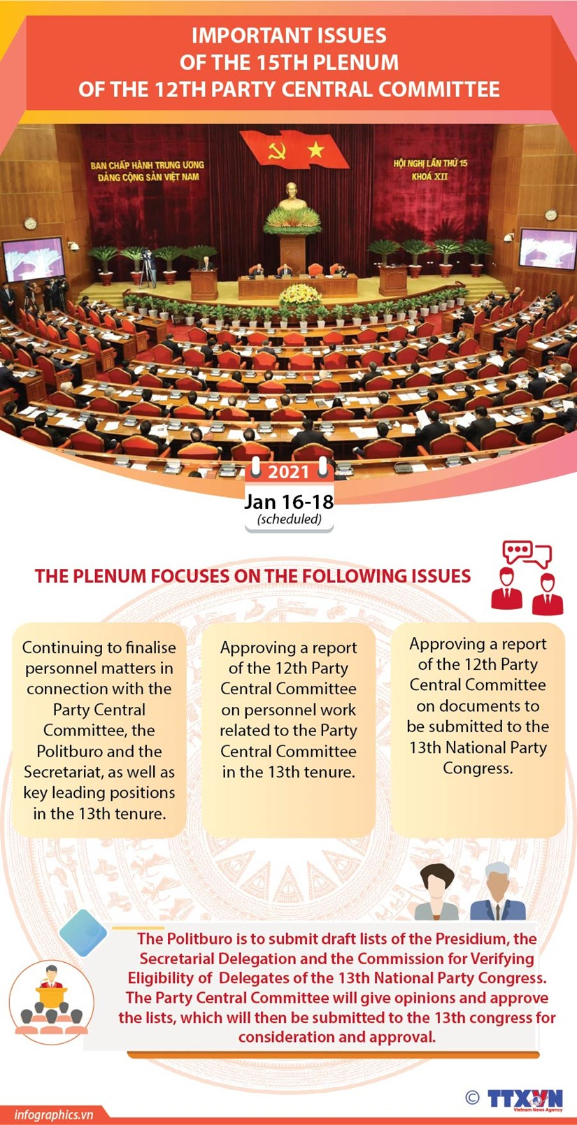 Important issues of Party Central Committee's 15th plenum hinh anh 1