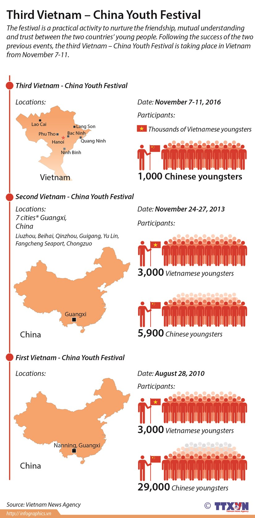 Vietnamese, Chinese youngsters boost friendship hinh anh 1