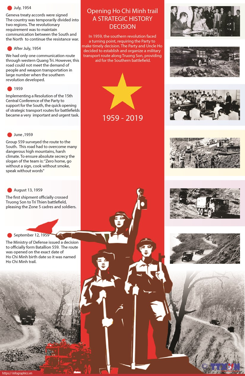 Opening Ho Chi Minh trail - a strategic decision hinh anh 1