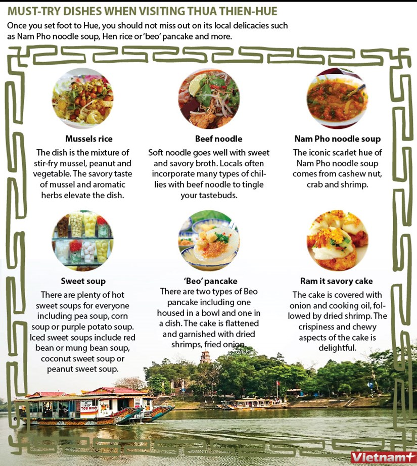 Must -try dishes when visiting Thua Thien-Hue hinh anh 1