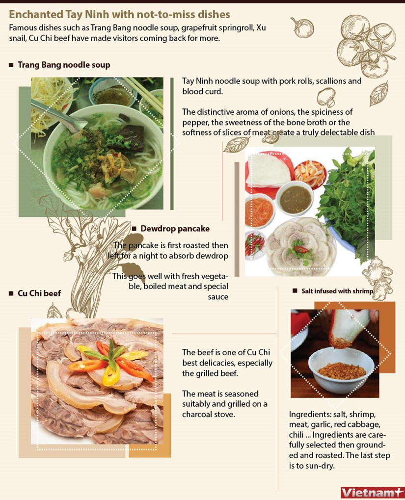 Enchanted Tay Ninh with not-to-miss dishes hinh anh 1