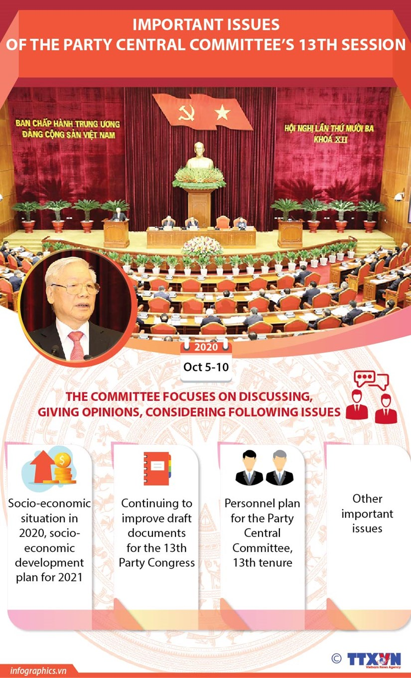 Important issues discussed at Party Central Committee's 13th session hinh anh 1