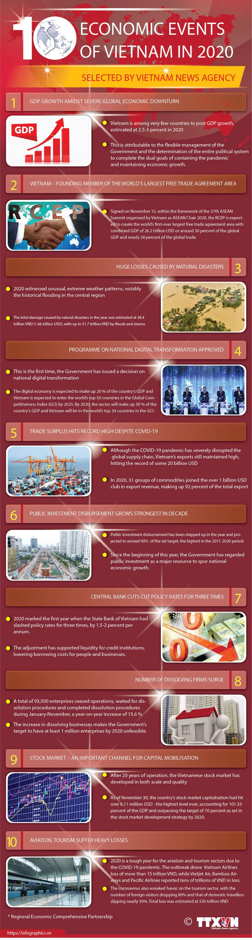 Top 10 economic events of Vietnam in 2020 hinh anh 1