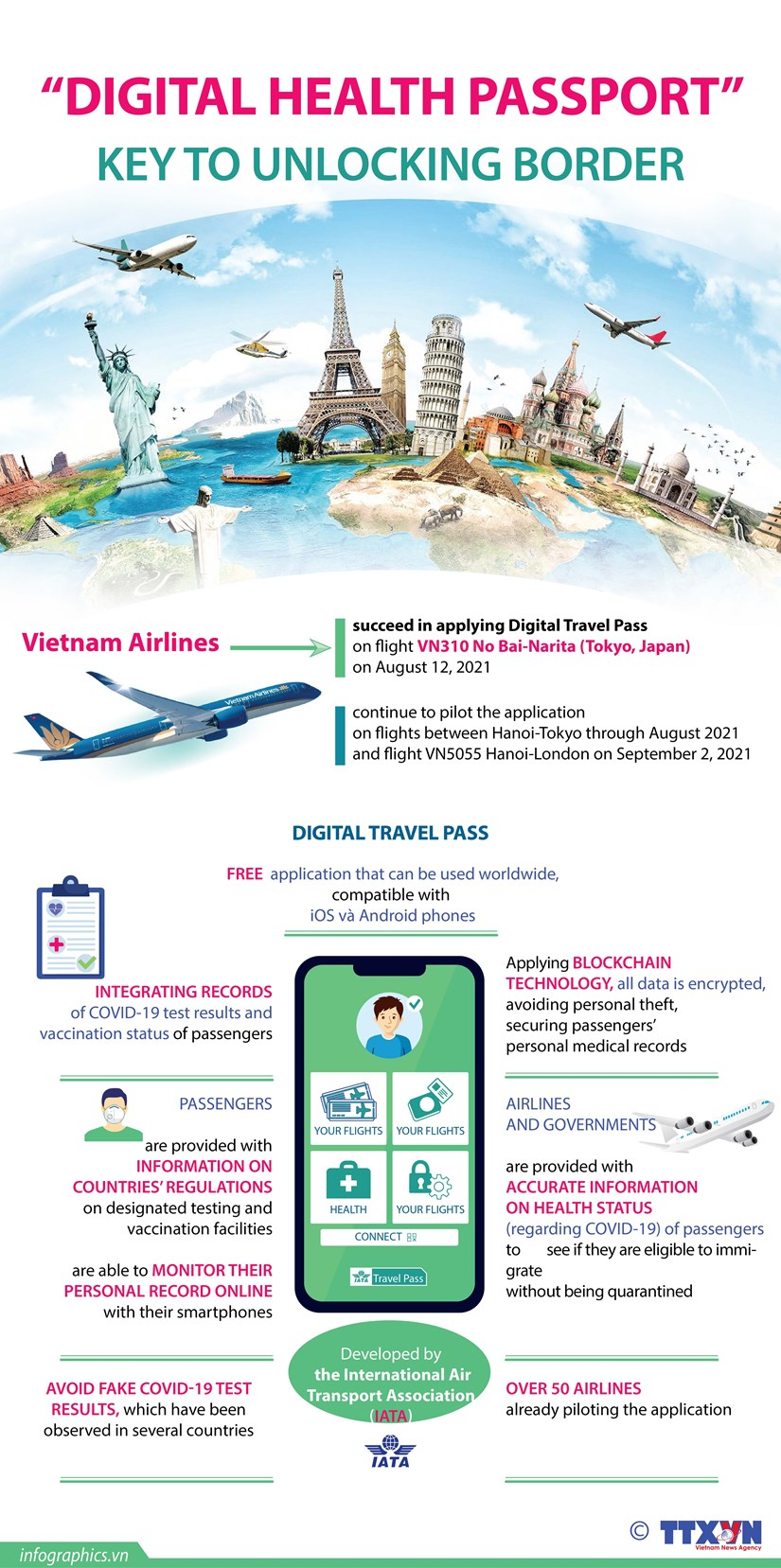 """Digital health passport"" key to unlocking border hinh anh 1"
