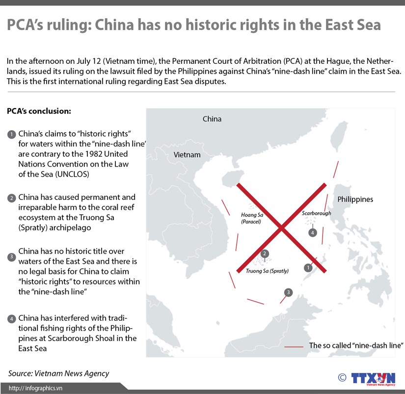 PCA's ruling: China has no historic rights in the East Sea hinh anh 1