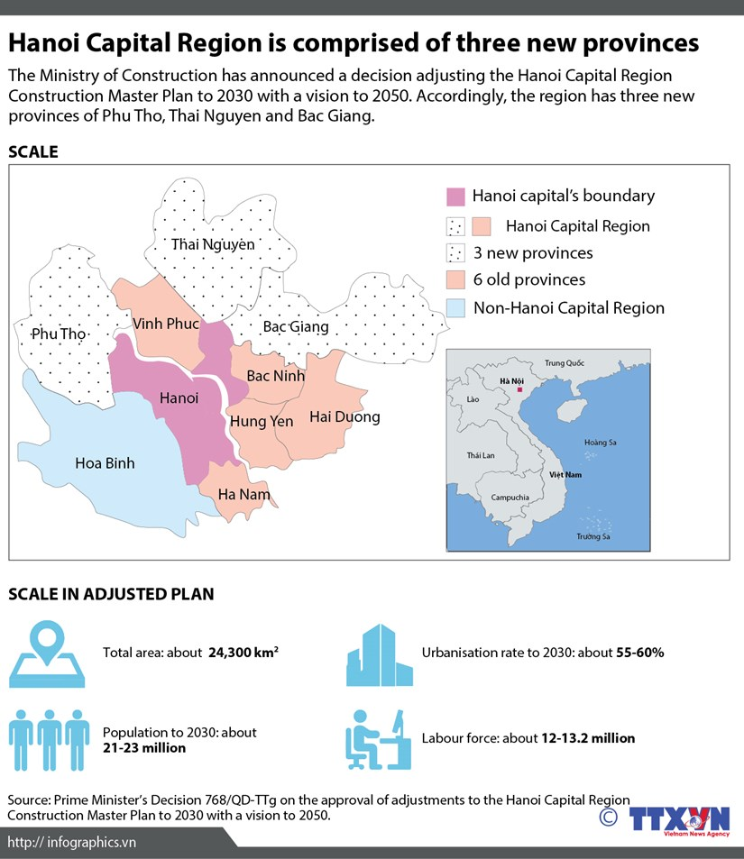 Three new provinces added to Hanoi Capital Region hinh anh 1