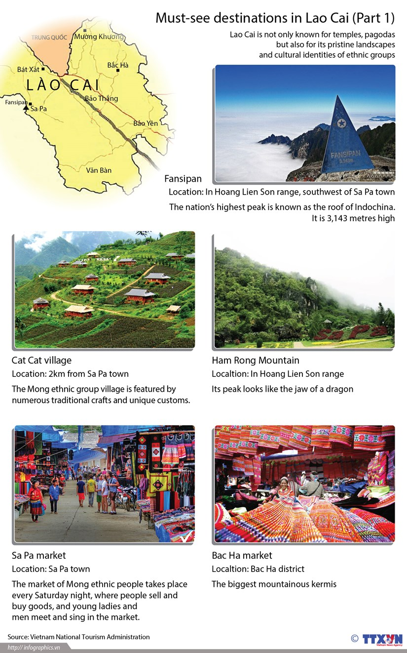 Must-see destinations in Lao Cai hinh anh 1