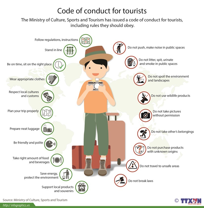 Code of conduct for tourists hinh anh 1