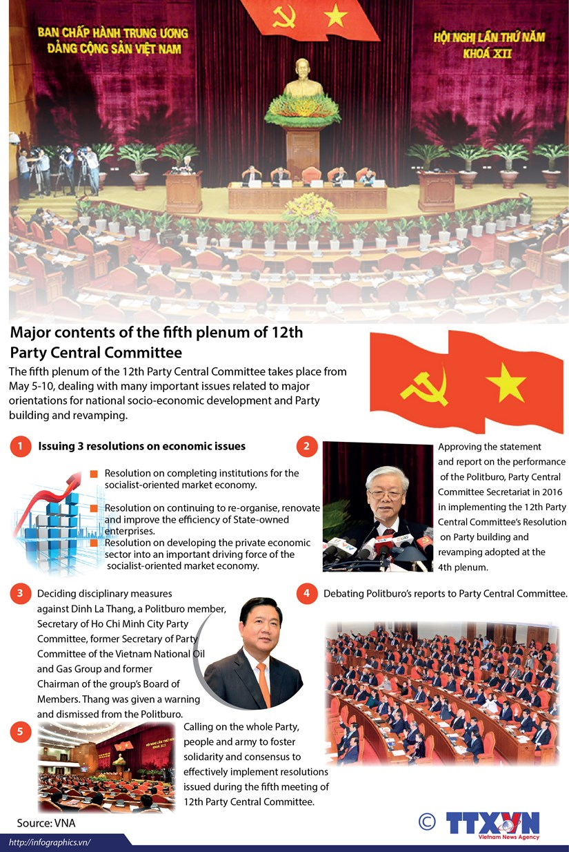 Major contents of 5th Party Central Committee's plenum hinh anh 1