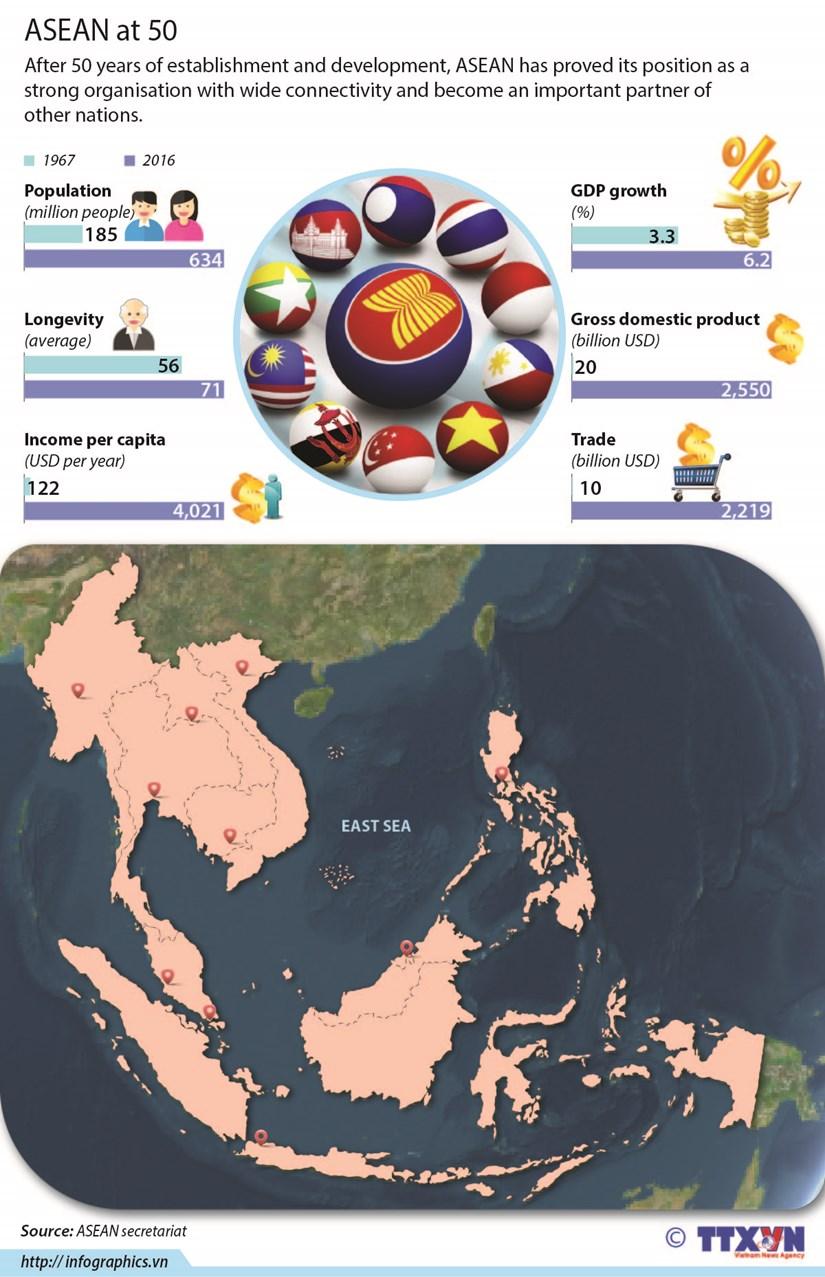 ASEAN at 50 hinh anh 1