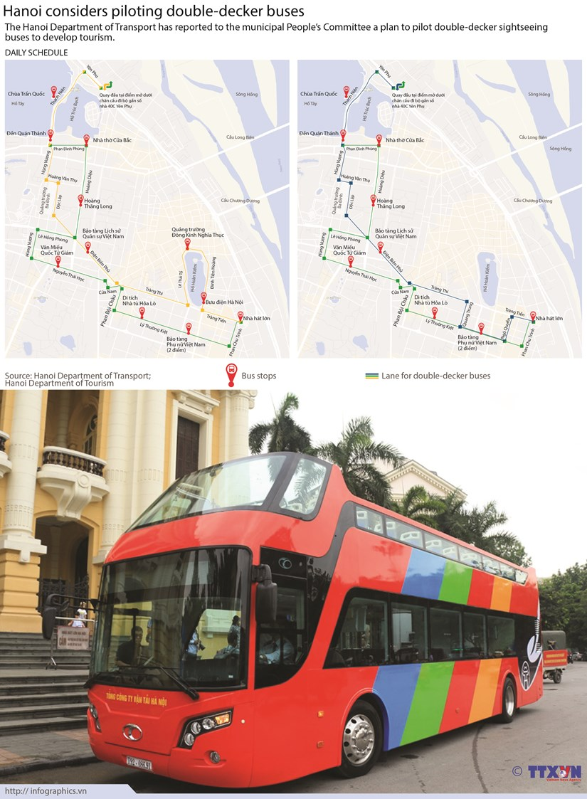 Hanoi considers piloting double-decker buses hinh anh 1