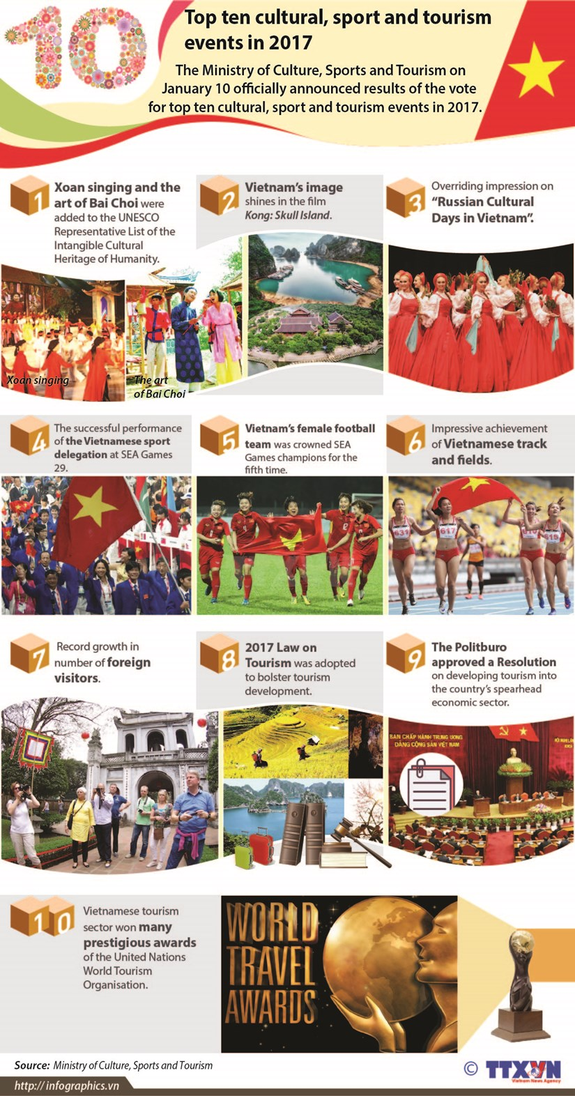 Top ten cultural, sport and tourism events in 2017 hinh anh 1