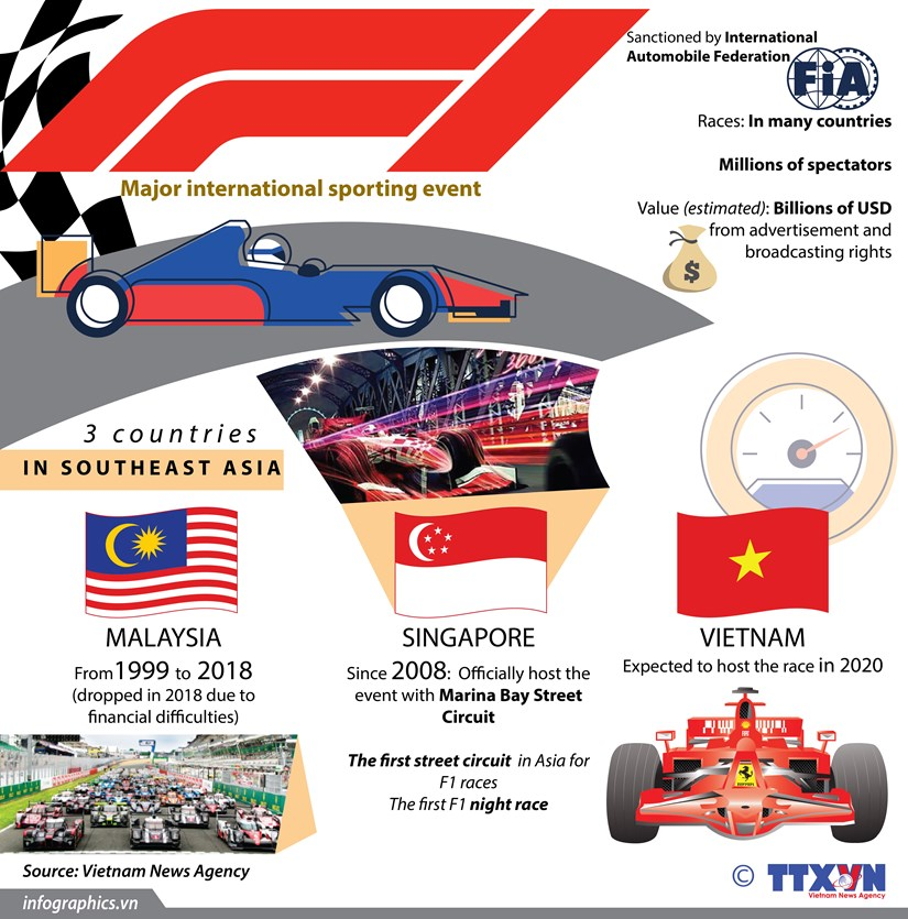 Formula One - Major international sporting event hinh anh 1