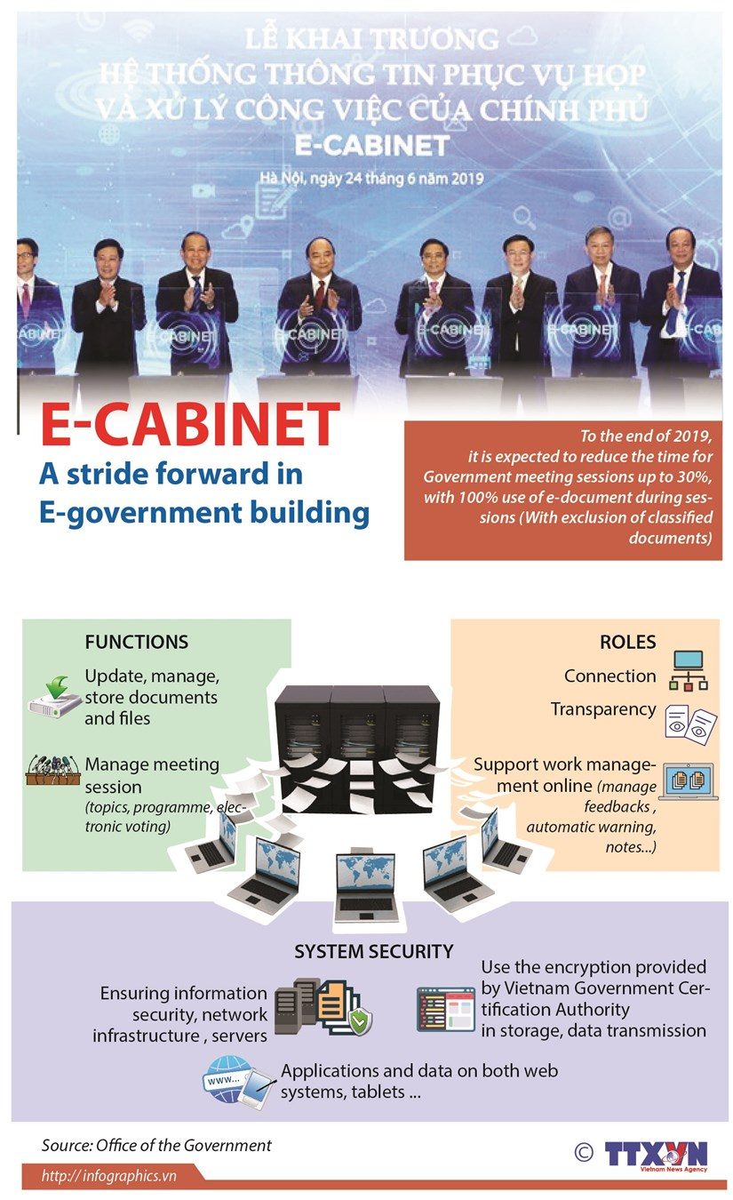 E-Cabinet- a stride forward in E-government building hinh anh 1