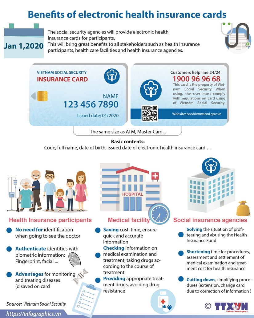 Benefits of electronic health insurance card hinh anh 1