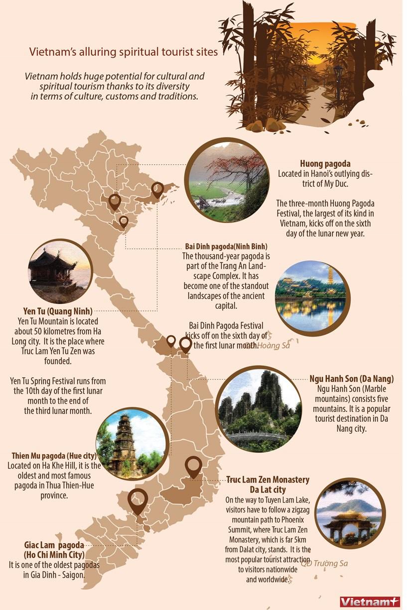 Vietnam's alluring spiritual tourist sites hinh anh 1