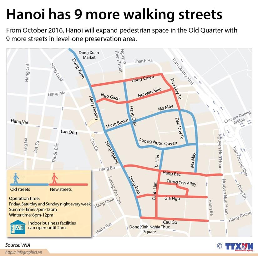 Hanoi expands pedestrian space hinh anh 1