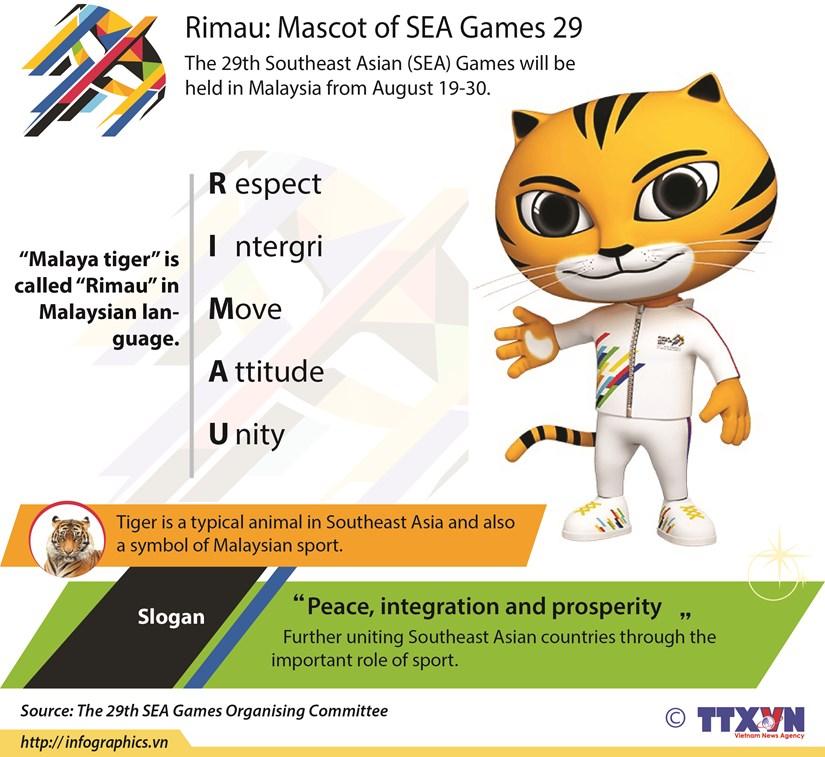 Rimau: Mascot of SEA Games 29 hinh anh 1