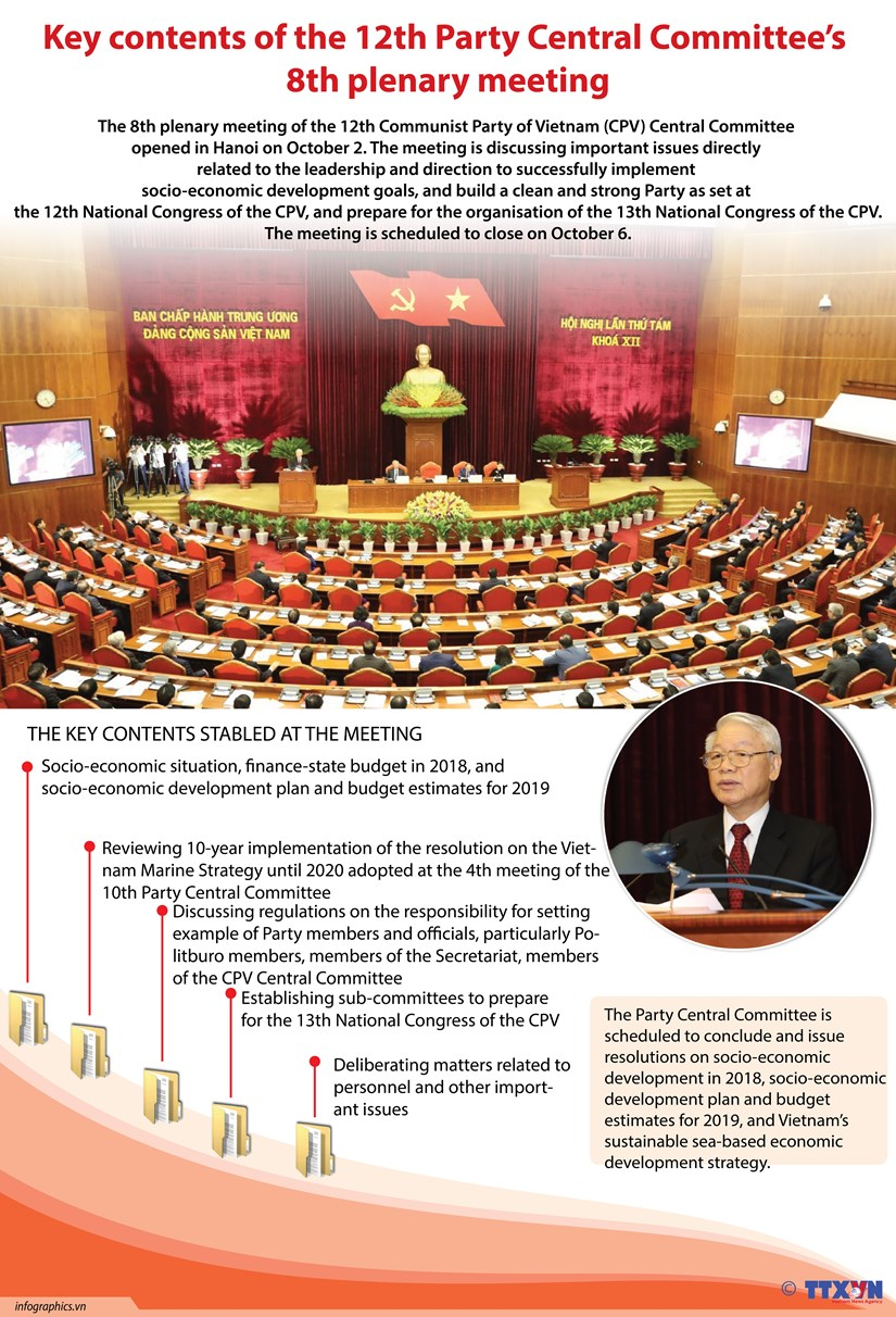 Key contents of the 12th Party Central Committee's 8th plenary meeting hinh anh 1