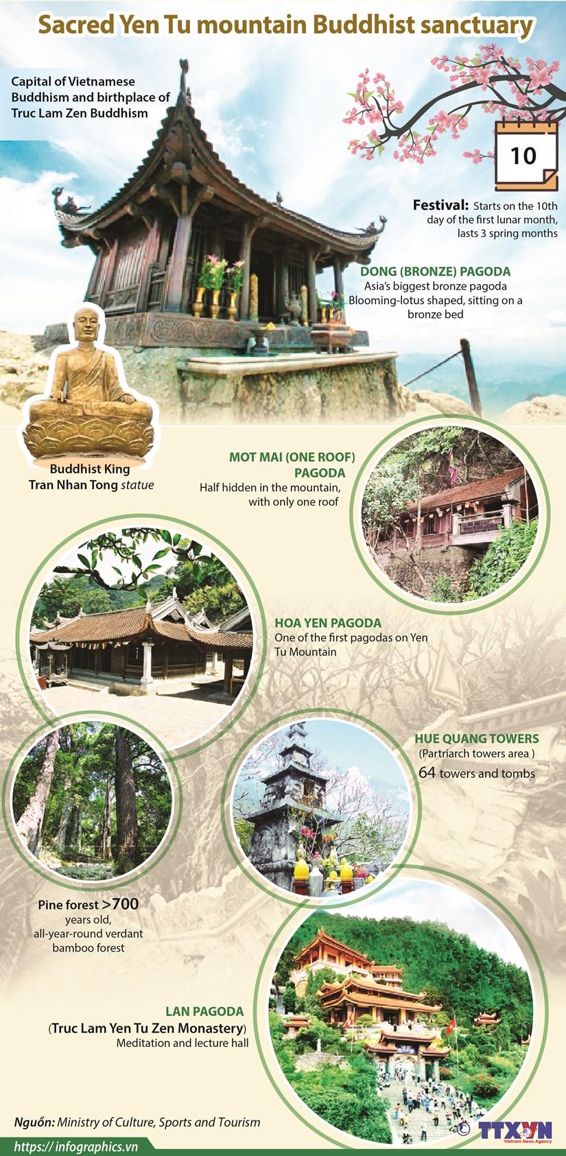 Yen Tu Mountain Buddhist sanctuary hinh anh 1