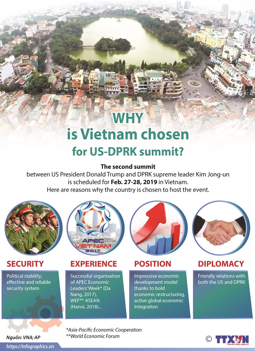 Why Vietnam for US-DPRK summit? hinh anh 1