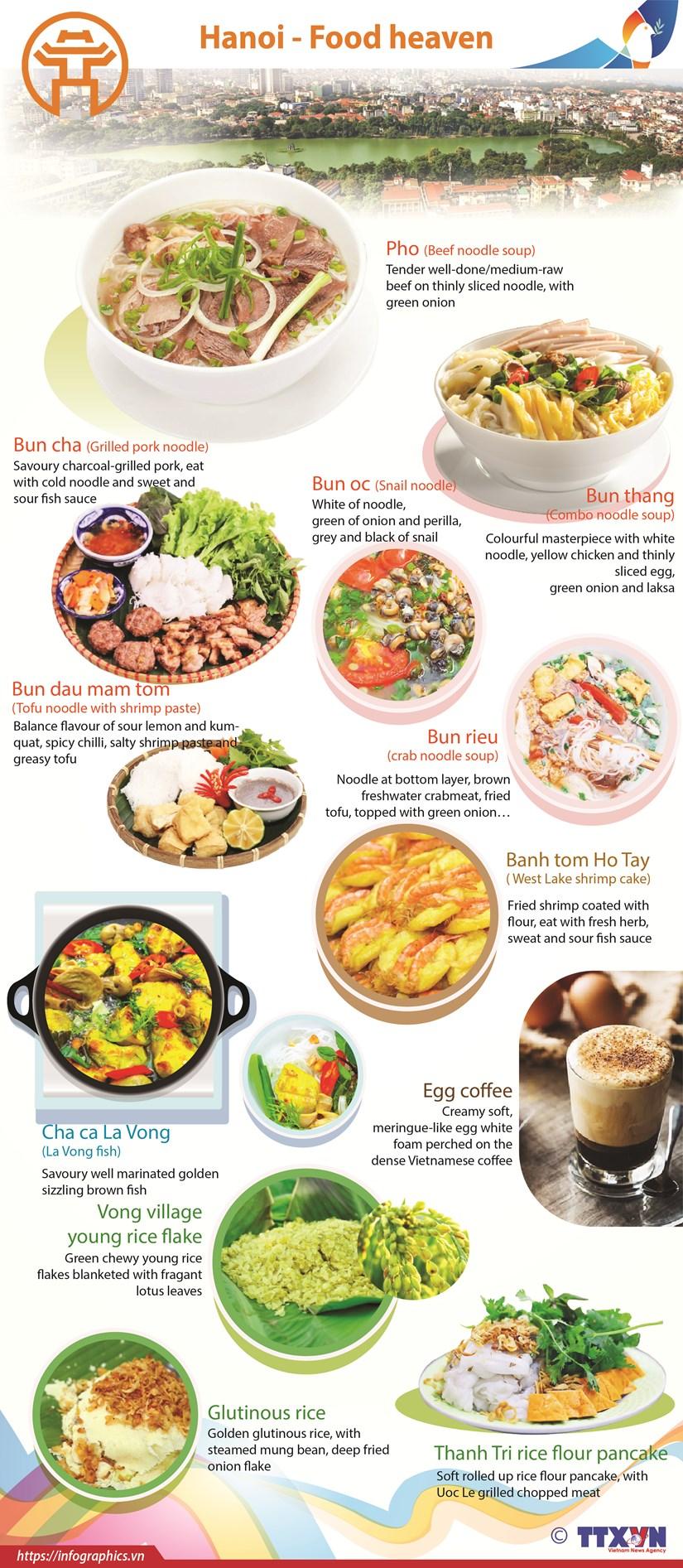 Hanoi - Food heaven hinh anh 1