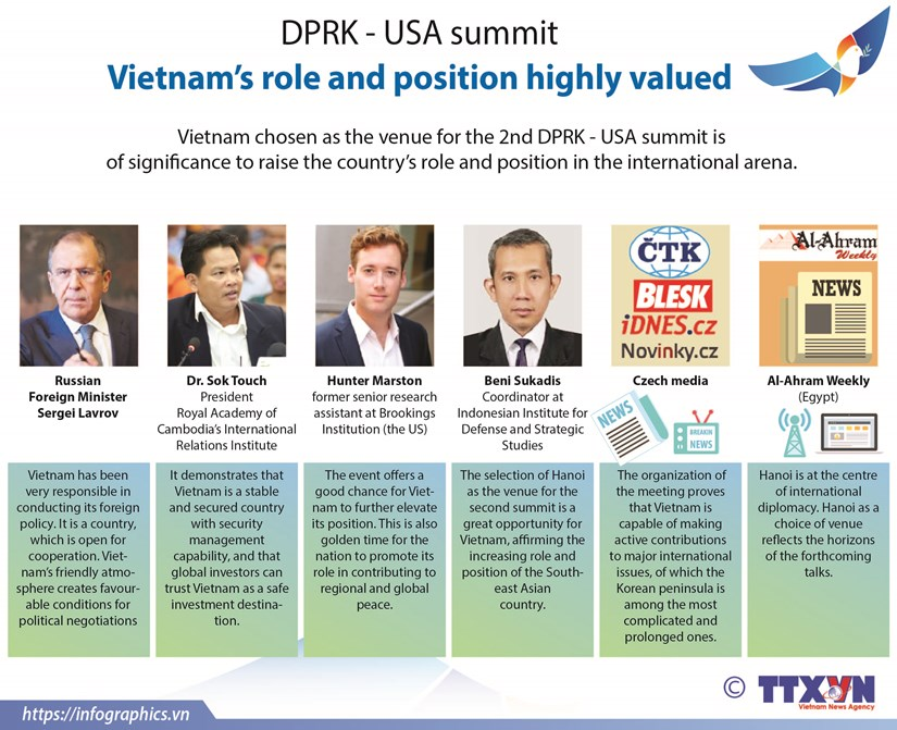 DPRK - USA summit: Vietnam's role and position highly valued hinh anh 1