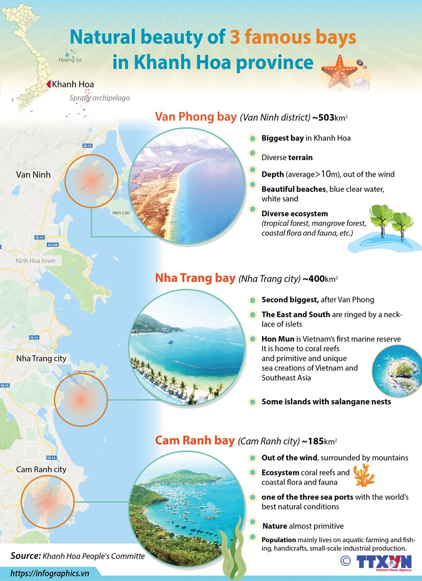 Top three bays in Khanh Hoa hinh anh 1
