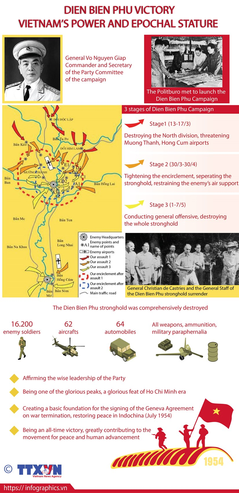 Dien Bien Phu Victory - Vietnam's power and epocal stature hinh anh 1