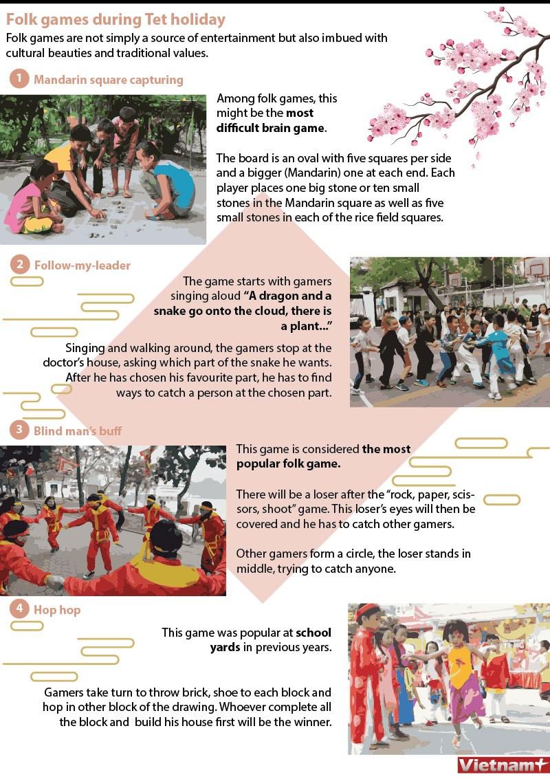 Folk games during Tet holiday hinh anh 1