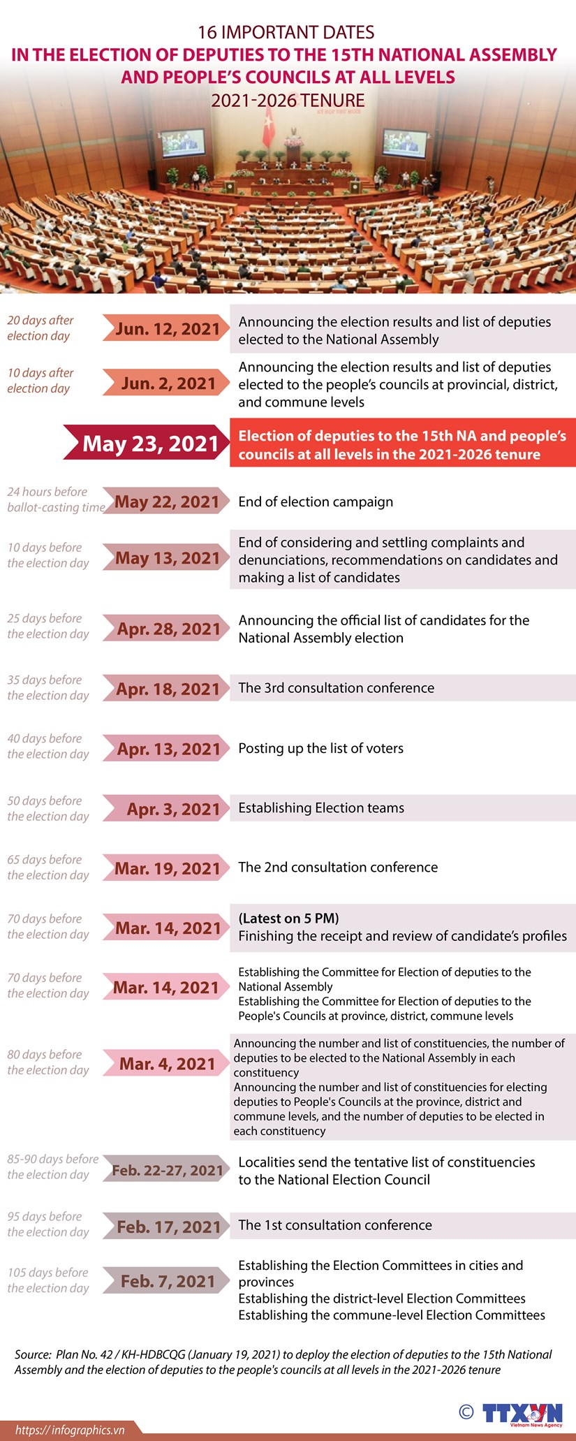 Important dates in legislative election hinh anh 1
