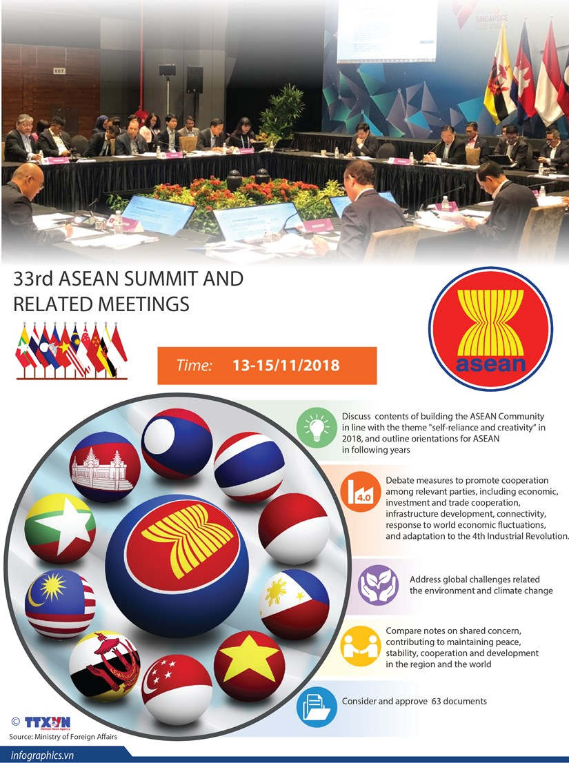 33rd ASEAN Summit and related meetings hinh anh 1