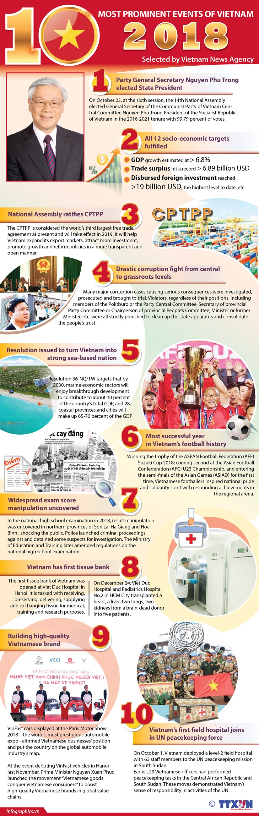 Top 10 events of Vietnam in 2018 hinh anh 1