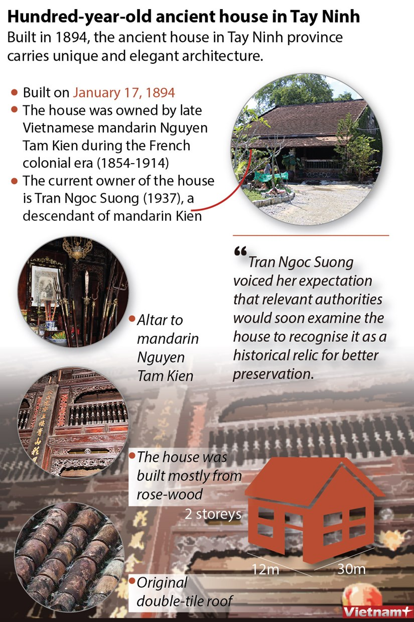 Hundred-year-old ancient house in Tay Ninh hinh anh 1