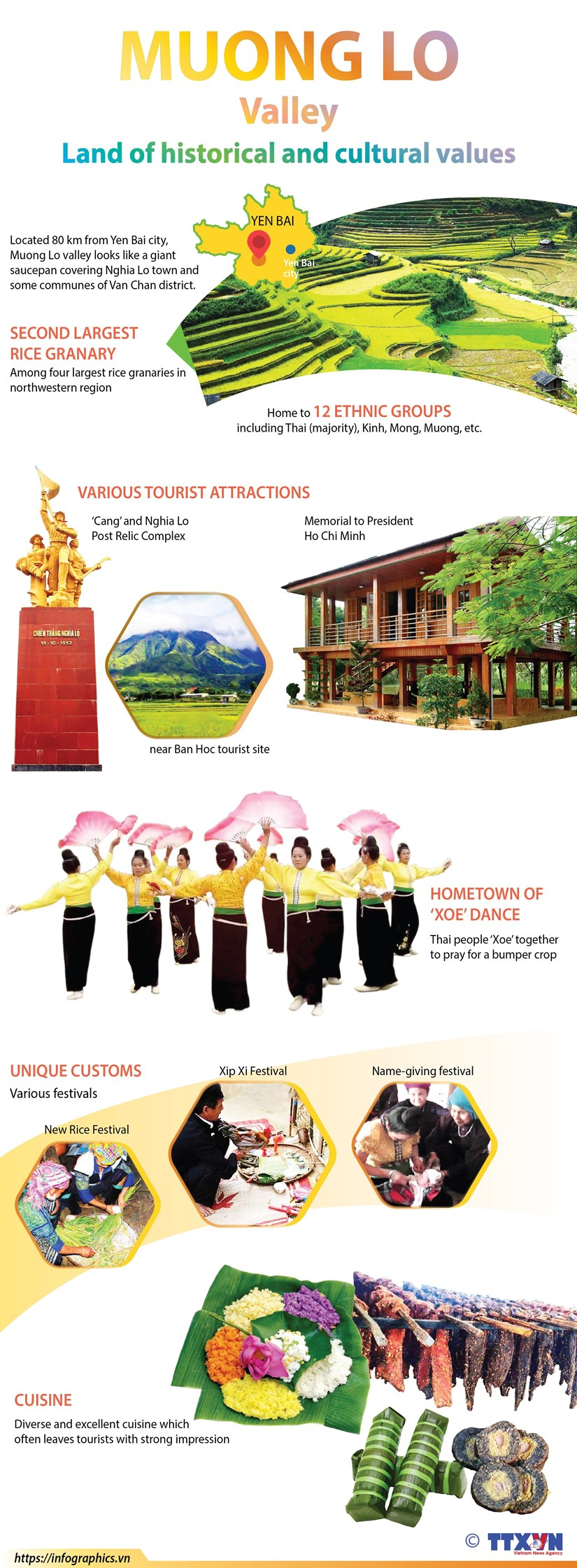 Muong Lo valley: Land of historical and cultural values hinh anh 1