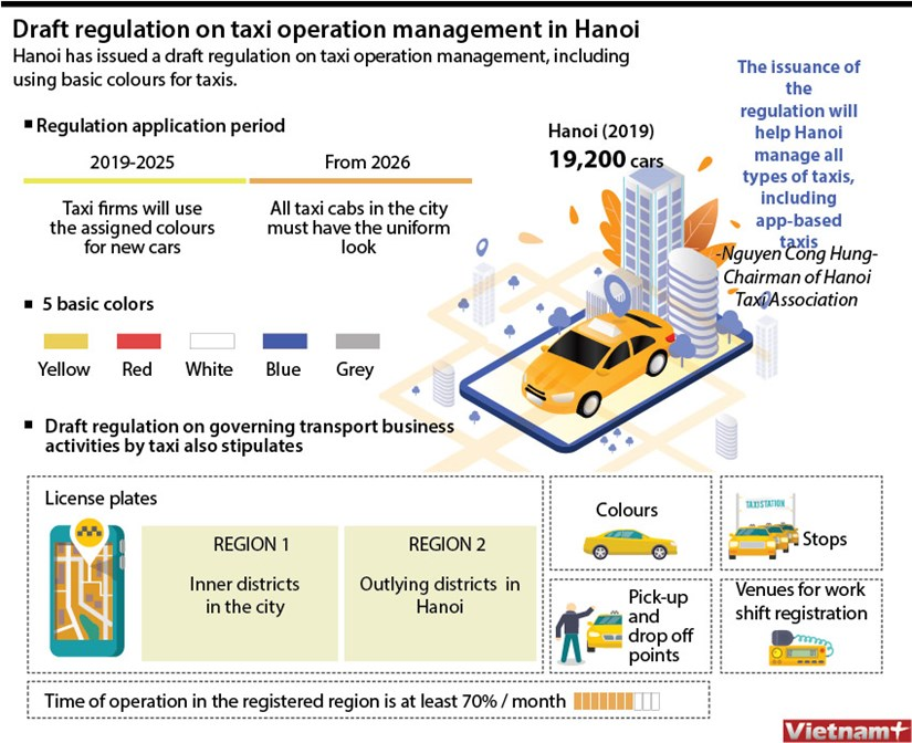 Draft regulation on taxi operation management in Hanoi hinh anh 1