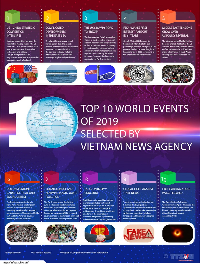Top 10 world events of 2019 selected by Vietnam News Agency hinh anh 1