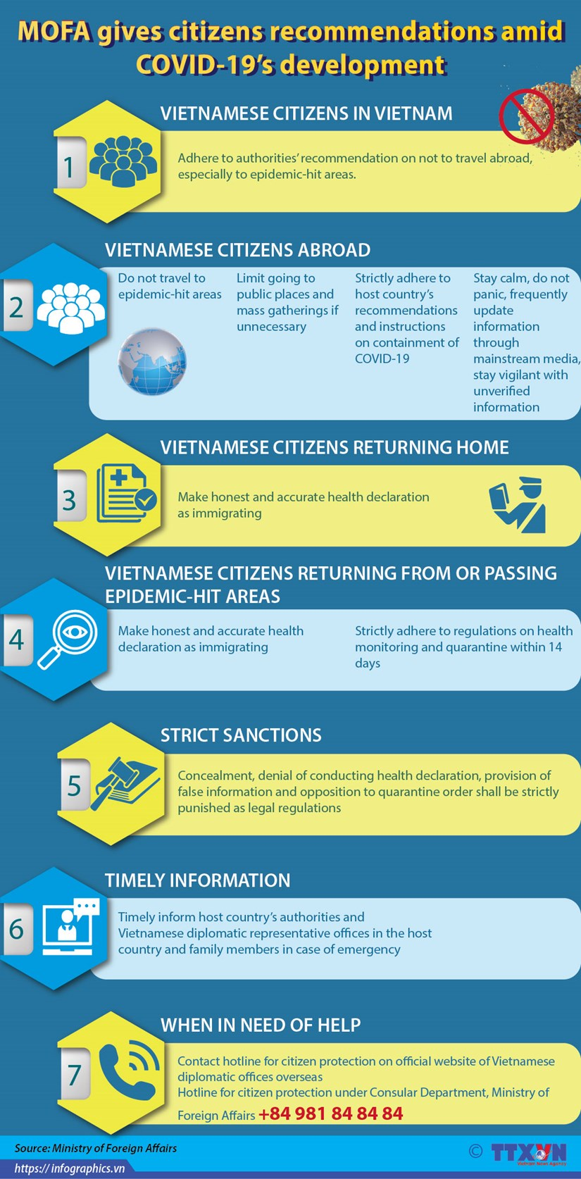 MOFA gives citizens recommendations amid COVID-19's development hinh anh 1