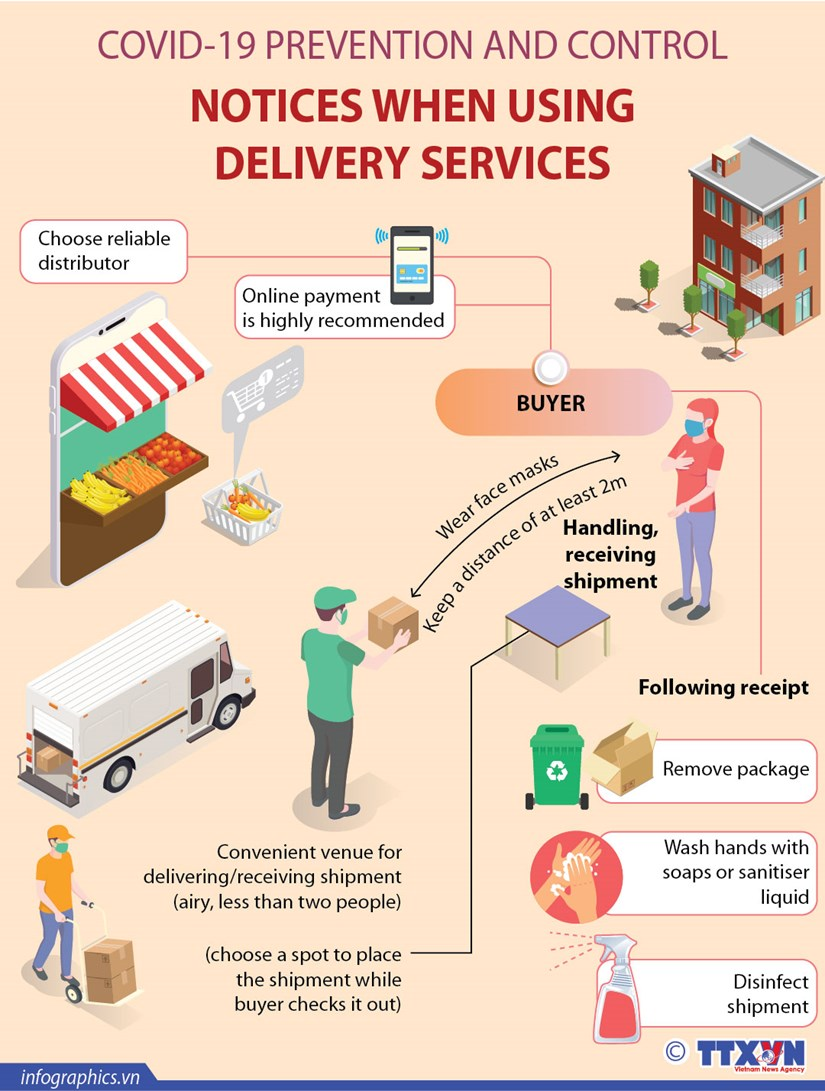 Notices when using delivery services amid COVID-19 hinh anh 1