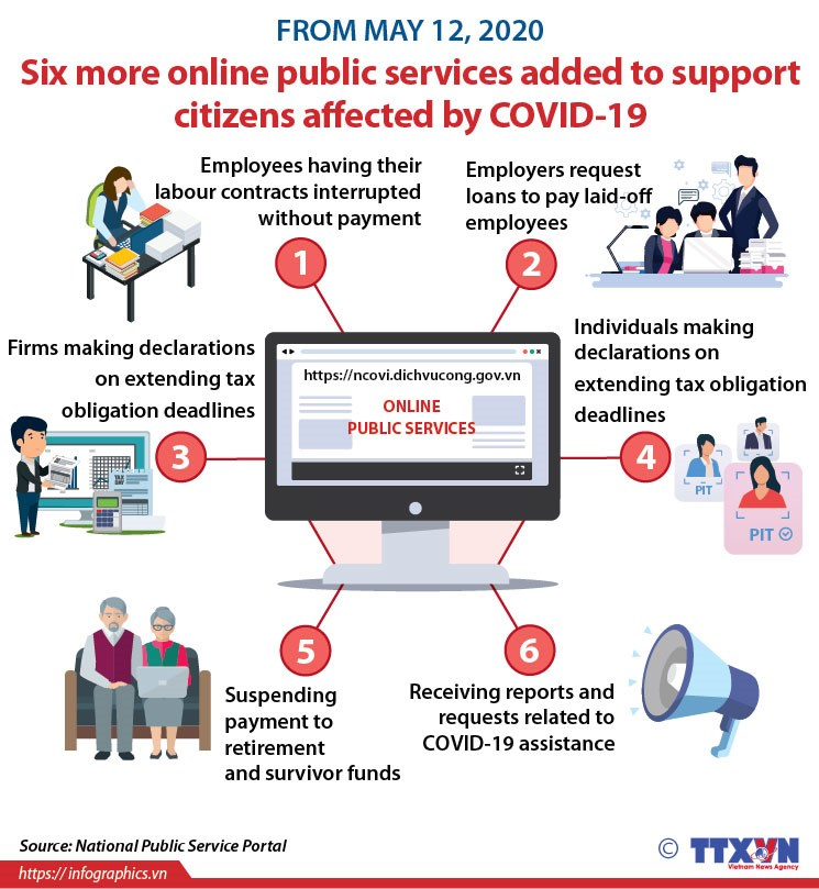 Six more online public services added to support citizens affected by COVID-19 hinh anh 1