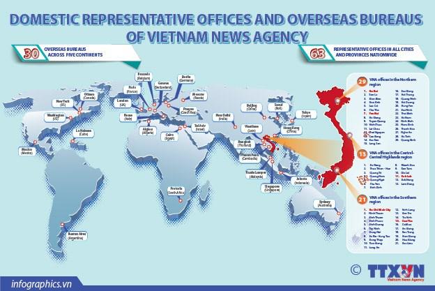 Vietnam News Agency boasts 30 overseas bureaus hinh anh 1