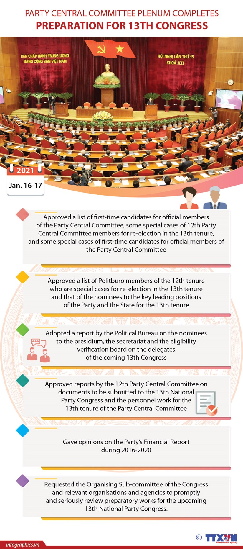 Preparation for 13th Party Congress completed hinh anh 1