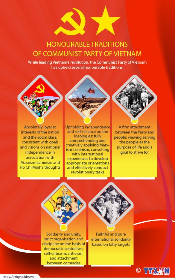 Honourable traditions of Communist Party of Vietnam hinh anh 1