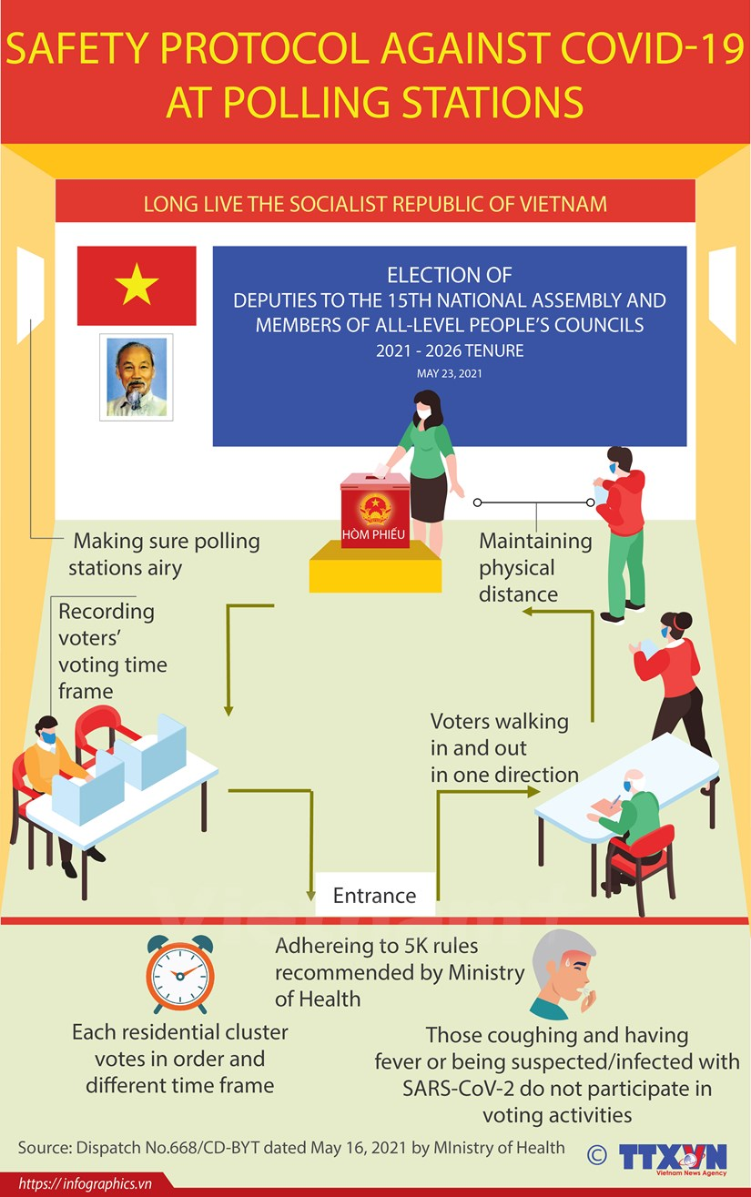 Safety protocol against COVID-19 at polling stations hinh anh 1